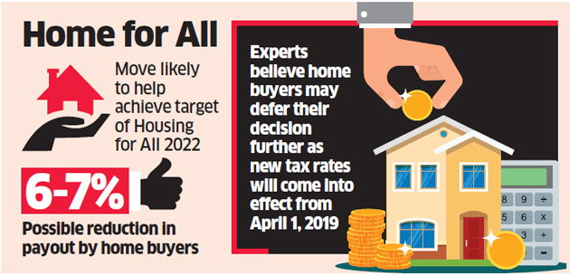 Image That Represents the Estimation of GST on buyers payout by 6 per cent - 7 per cent on the overall purchase.